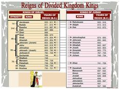 For over 2 centuries, Christianity was successful without the divisive later teachings of denominations, creeds, doctrines, or institutions of men. Prophets And Kings, Book Of Isaiah, Messianic Judaism, Jesus Bible, Bible Verses, Kings Of Israel, Understanding The Bible, Bible Images, Bible Study Tools