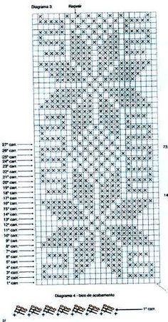 Best 12 Seo tools for the business of interior design Crochet Filet Skil - SEO Backlink Tools - Track your backlinks and SEO Rank Now. - Best 12 Seo tools for the business of interior design Crochet Filet SkillOfKing. Crochet Flower Patterns, Crochet Motif, Crochet Doilies, Knitting Patterns Free, Crochet Stitches, Free Crochet, Filet Crochet Charts, Fillet Crochet, Crochet Table Runner