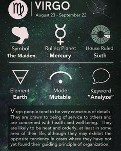 Astrology Zodiac, Sagittarius, Astrology Stars, Learn Astrology, 12 Zodiac, Aquarius, Astrology Planets, Virgo Facts, Zodiac Facts