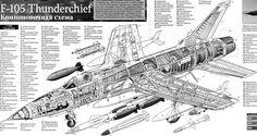 F-105 Thunderchief - Aircarft Cutaway