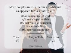 Want to know about the average UK wedding in Weddings Today is the UK's largest piece of wedding insight, looking at the average weddings in 2019 Wedding Proposals, Wedding Advice, Wedding Planning Tips, Wedding Blog, Wedding Styles, Hotel Wedding, Wedding Vows, Wedding Venues, Average Wedding Budget
