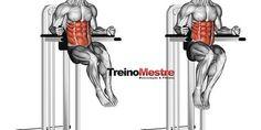 Quando devemos mudar o Treino? #treino #musculação #gym #academia
