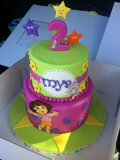 Why do two year olds want to eat Dora? Actually, it's the parents who wish they could.. before having to read yet another Dora story to their kids :) Kidding aside, this is a gorgeous cake. Do you know the difference between a cake and a muffin?