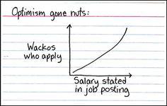 Salary info like catnip for job seekers? Read this.