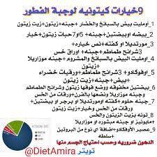 Pin By Ma6rh On Keto Keto Diet Food List Kito Diet Keto Diet Recipes