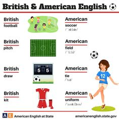 Look at the cooky differences between British and American English!