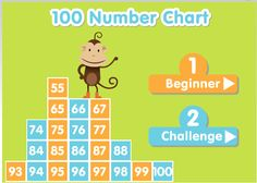 100 number chart http://www.abcya.com/one_hundred_number_chart_game.htm