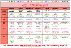 Insanity Meal Plan, Clean Eating - Week 1 Women's Update and Progress Report Insanity Meal Plans, Insanity Diet, Insanity Max 30, Insanity Workout, Diet Meal Plans, T25 Meal Plan, Insanity Fitness, Get Healthy, Healthy Life