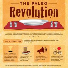 Paleo-Revolution-800 small