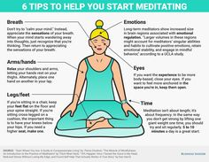 This Infographic Shows the Surprisingly Simple Basics of Mindfulness Meditation - The Power of Ideas