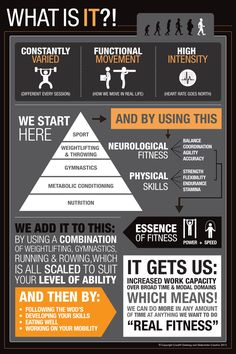 what_is_crossfit_poster-2.png (800×1200)