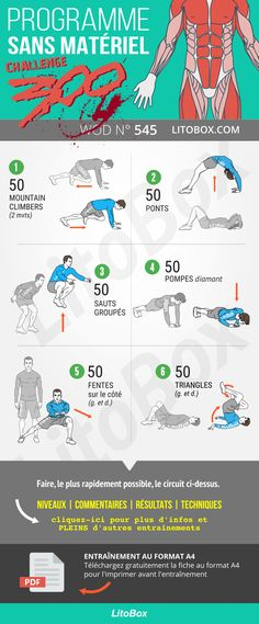 Programe Sport, Tabata, Body Weight, Workout Programs, Abs, Challenges, Weight Exercises, Workouts, Street Art