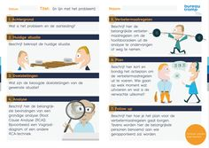 A3 continu verbeteren Lean Six Sigma, Infographic, Infographics, Visual Schedules