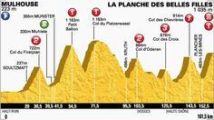 18 2014 Le Tour De France Ideas Tour De France Tours France