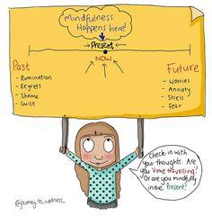 Mindfulness | @journey_to_wellness