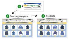 """Google Adwords remplace le champ """"URL de destination"""" par """"URL finale"""""""