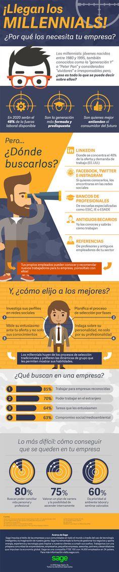Cómo reclutar Millenials para tu empresa #infografía