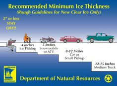 There is no such thing as 100% safe ice, but you can follow a general rule of thumb- take a look at the graph below!   Keep in mind that ice seldomly freezes uniformly, so caution should always be taken.