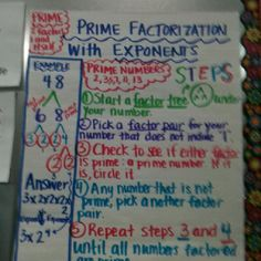 Prime factorization with exponents.