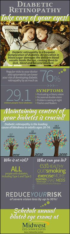 November is American Diabetes Month. Learn more about diabetic retinopathy and how to control your diabetes. Schedule an annual dilated eye exam at Midwest Eye Consultants today! #diabetes #eyehealth
