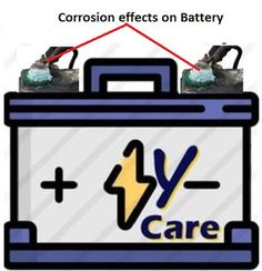 MyBatteryCare: What is Corrosion and How to clean Corrosion from ...