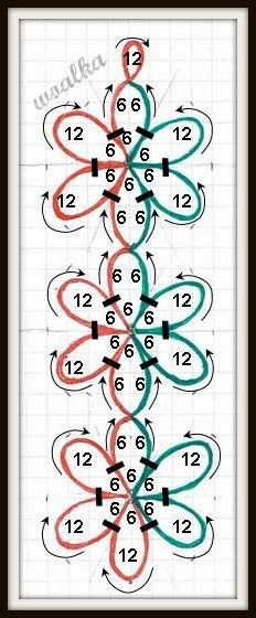 Split Ring Bookmark  Tatting  Chart.... Wish I could find the source site; only this image on pinterest.