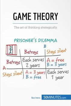 """Read """"Game Theory The art of thinking strategically"""" by available from Rakuten Kobo. The art of thinking strategically This book is a practical and accessible guide to understanding and implementing game t. Read Theory, Game Theory, Modernism In Literature, Literary Theory, Business And Economics, Reading Games, Review Games, Free Advertising, Financial Literacy"""