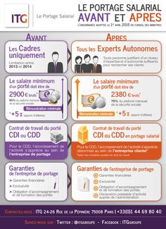 Infographies remarquables