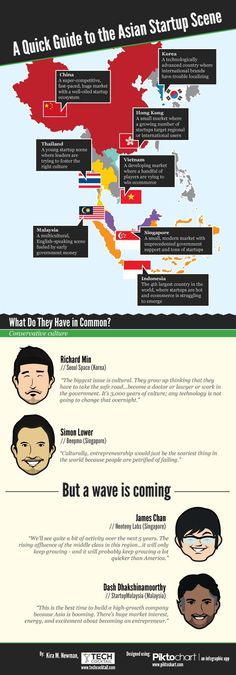Startup infographic : A Quick Guide To The Asian Startup Scene  iNFOGRAPHiCs MANiA
