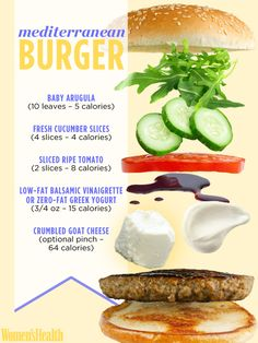 The Best (Tasty!) Burger Toppings for Weight Loss