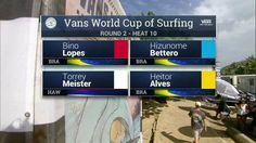 Vans World Cup, Round 2, Heat 10