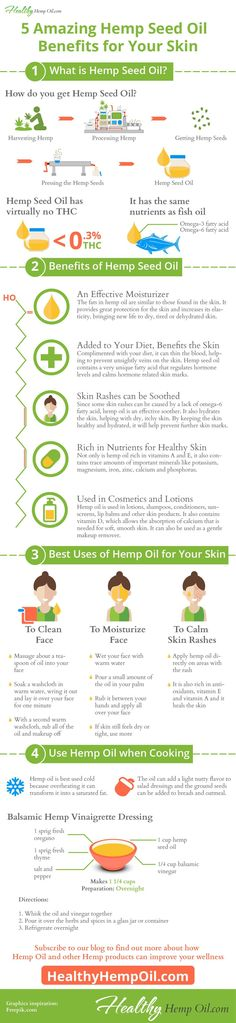 The fats, or lipids, in hemp oil are similar to those found in the skin. This makes it an effective moisturizer and protectant for skin. It increases the elasticity of the skin and brings new life to dry, tired or dehydrated skin.