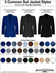 Guide to the Suit Jacket Blazer and Sports Jacket Sports Jacket With Jeans, Suit Jacket With Jeans, Jacket Style, Blazer Jacket, Blazer Suit, Cargo Jacket, Leather Jacket, Mens Fashion Blazer, Preppy Mens Fashion