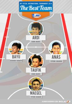 The Best Team My Futsal International Tournamen 2014