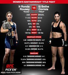 UFC 190 Preview: Rousey vs Correia Trash Talk is Epic! - http://www.australianetworknews.com/ufc-190-preview-rousey-vs-correia-trash-talk-epic/