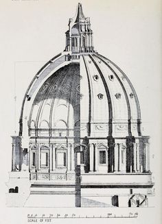 Section and elevation of the dome of Saint Peter's, Vatican City