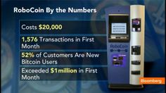 Bitcoin ATMs: Simplifying Bitcoin for the Masses