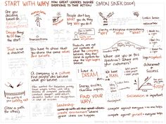 2014-12-13-Sketched-Book-Start-With-Why-Simon-Sinek.png (3000×2250)