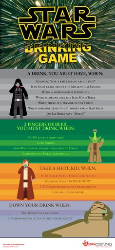 Star Wars Drinking Game Printable - Happy May the 4th!