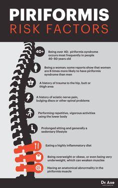 Piriformis syndrome risk factors - Dr. Axe http://www.draxe.com #health #holistic #natural