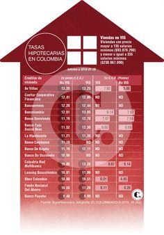 Haga cuentas y aproveche las bajas tasas hipotecarias