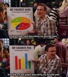 Pie charts and bar graphs. Marshall Erickson How I Met Your Mother.