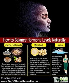 Home Remedies for Hormonal Imbalance