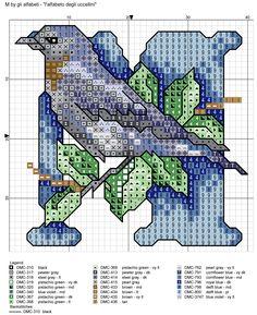 alfabeto degli uccellini: M