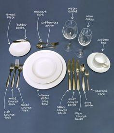 Dining Etiquette | Alyssa J Freitas: Dining Etiquette