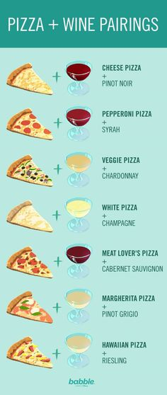 Pizza and wine pairing chart. Has there ever been a better pairing? This helpful guide to the best pizza and wine pairings is sure to come in handy on Wine Wednesdays, Pizza Fridays, or any day of the week! Wine Tasting Party, Wine Parties, Parties Food, Pizza Y Vino, Wine Guide, Wine Deals, Wine Night, Wine Wednesday, Wine Cheese