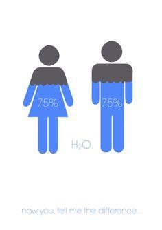 Gender equality poster...H2O concept