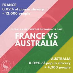 #France is a destination for #African #Asian and Eastern European people traffickedfor the purposes of #sexualexploitation #forcedlabor and domestic servitude. . In #Australia many Asian women and girls are trafficked for sexual exploitation. Many #migrants are recruited to work temporarily but subsequently are subjected to forced labor including confiscation of ID confinement and #torture.Some indigenous teenagers are forced into prostitution. . . . (Source: Trafficking in Persons Report…