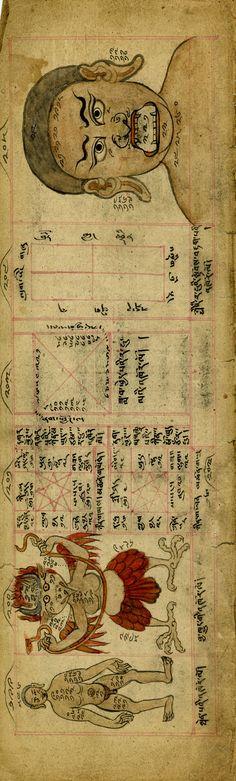 Tibetan astrological scroll depicting eclipses / zodiac