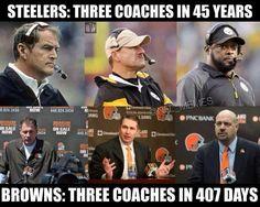 Steelers Legacy